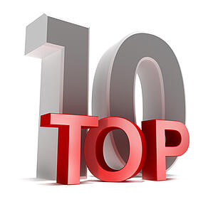 top_10_violations_for_2014