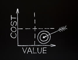cost of ISNetworld® consulting
