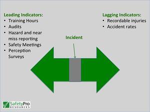 leading_indicators