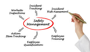 how to implement a safety management system
