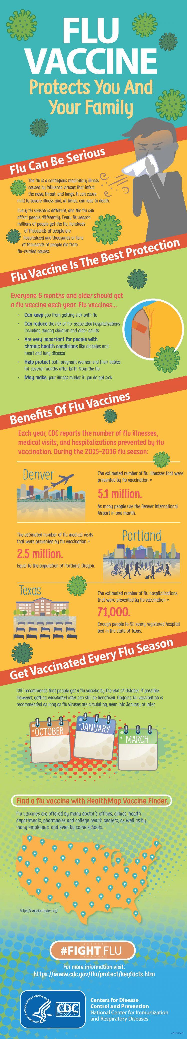 burden-averted-infographic-large