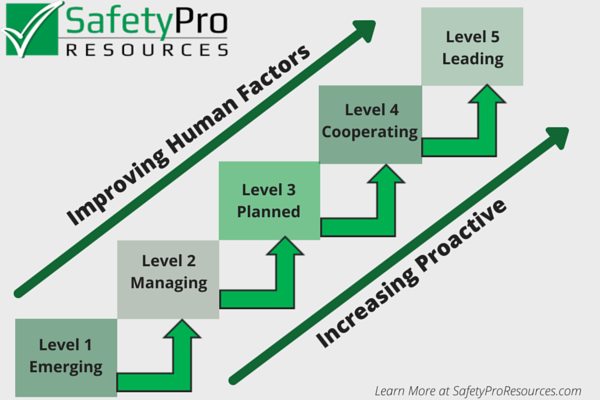 Human_Factor_Safety_chart